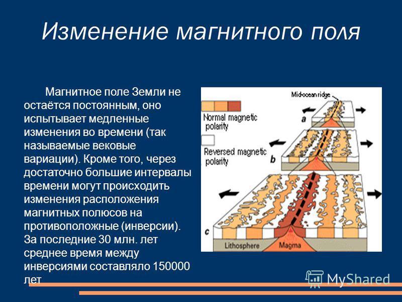 Изменение магнитного поля Магнитное поле Земли не остаётся постоянным, оно испытывает медленные изменения во времени (так называемые вековые вариации). Кроме того, через достаточно большие интервалы времени могут происходить изменения расположения ма