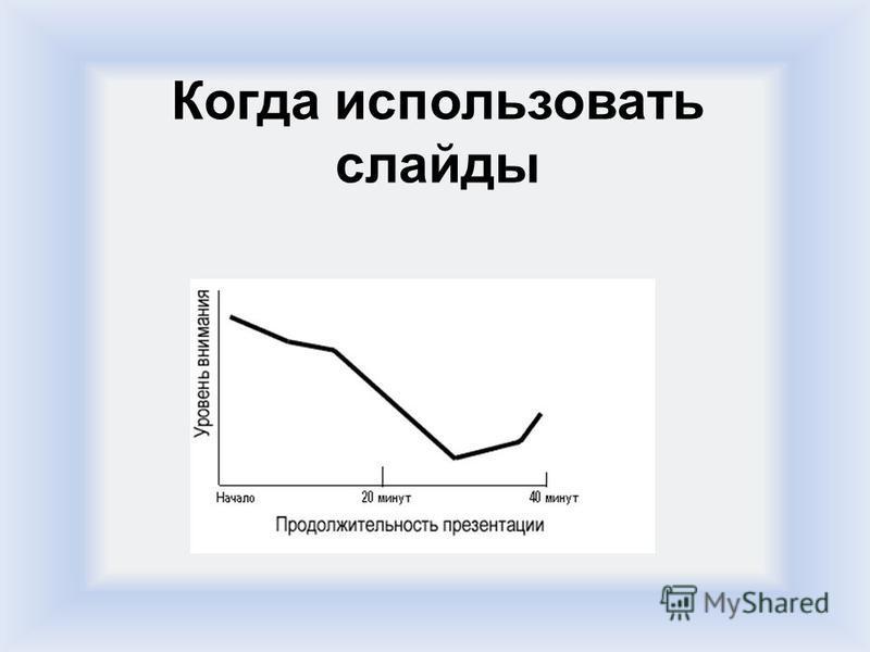 Как делать презентации и слайды