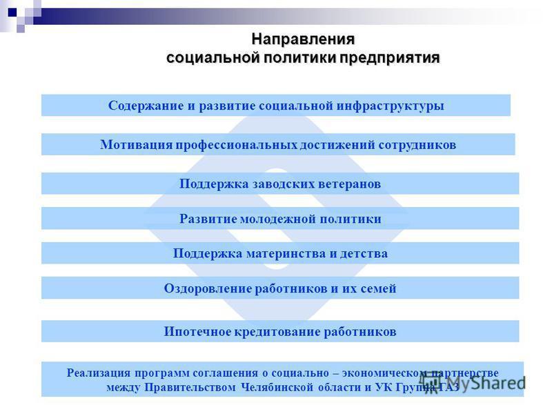 Удельный вес отраслей экономики и потребителей в реализации автотехники «Урал» в 2007 году.