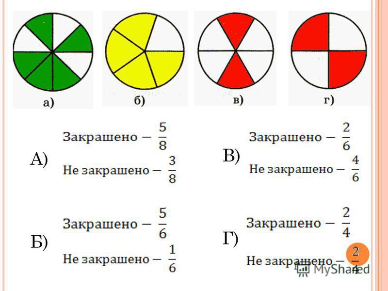 В) Г) А) Б)