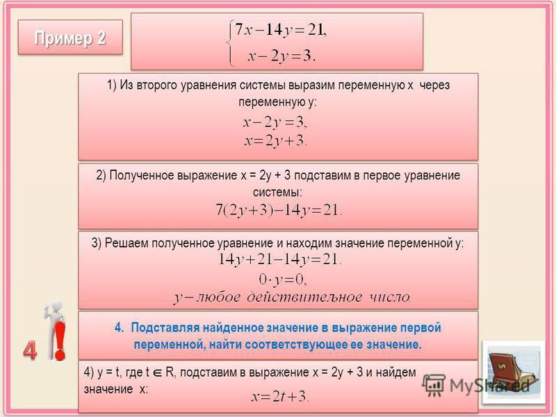 1) Из второго уравнения системы выразим переменную х через переменную у: 2) Полученное выражение х = 2 у + 3 подставим в первое уравнение системы: 3) Решаем полученное уравнение и находим значение переменной у: 4. Подставляя найденное значение в выра