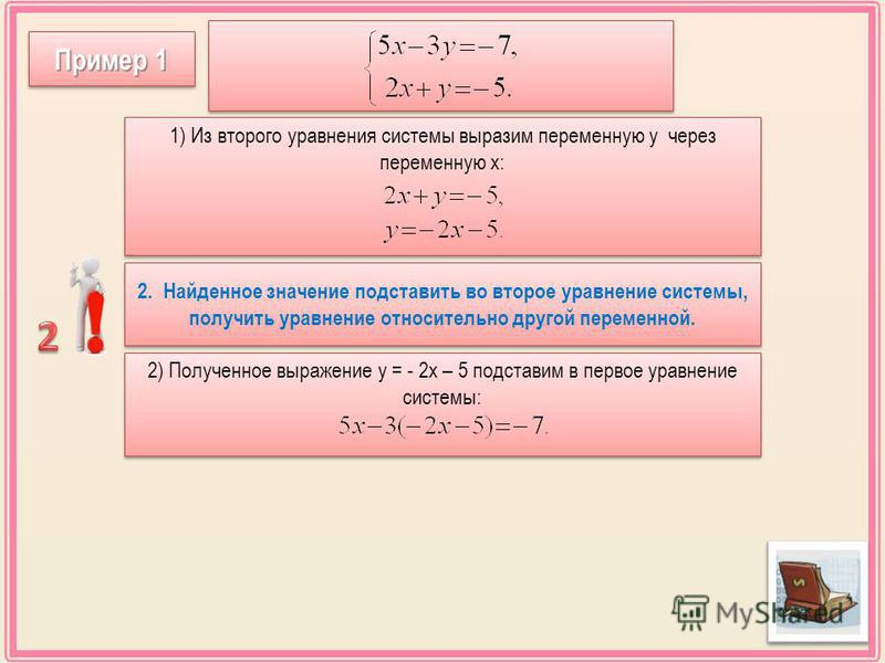 2. Найденное значение подставить во второе уравнение системы, получить уравнение относительно другой переменной. 2) Полученное выражение у = - 2 х – 5 подставим в первое уравнение системы: 1) Из второго уравнения системы выразим переменную у через пе