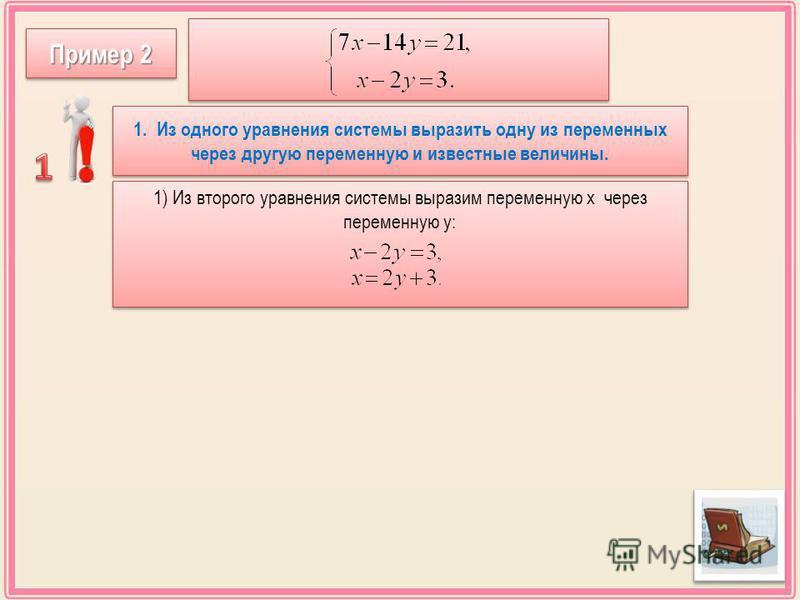 1. Из одного уравнения системы выразить одну из переменных через другую переменную и известные величины. 1) Из второго уравнения системы выразим переменную х через переменную у: Пример 2