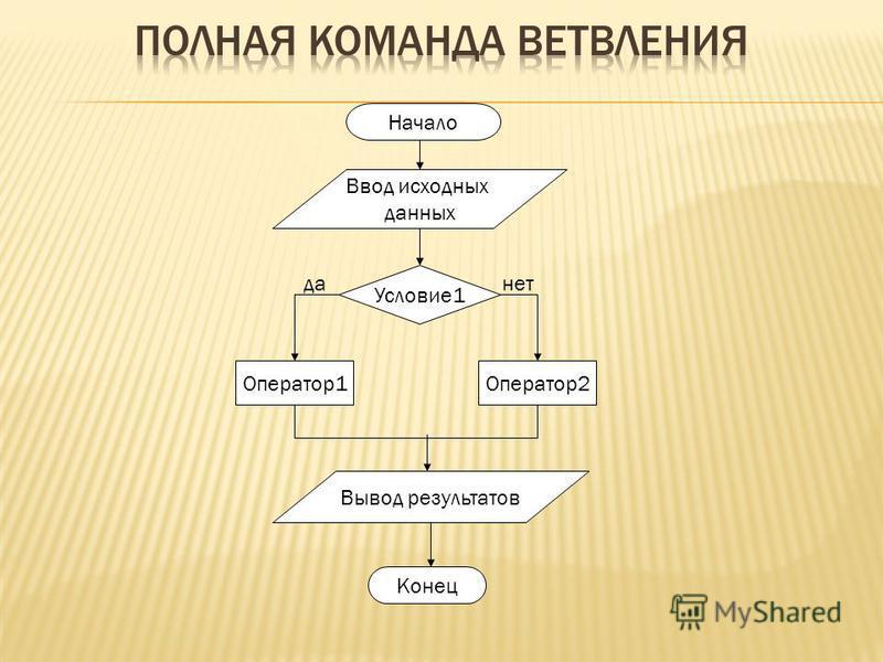 Ввод исходных данных Условие 1 да-нет Оператор 1Оператор 2 Вывод результатов Начало Конец