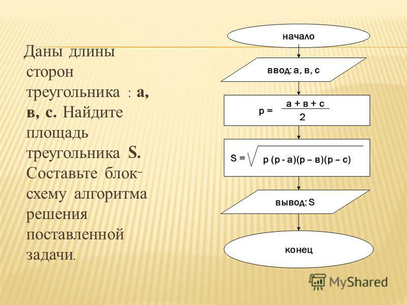 Даны длины сторон треугольника : а, в, с. Найдите площадь треугольника s. Составьте блок - схему алгоритма решения поставленной задачи. начало ввод: а, в, с р = S = вывод: S конец а + в + с 2 р (р - а)(р – в)(р – с)