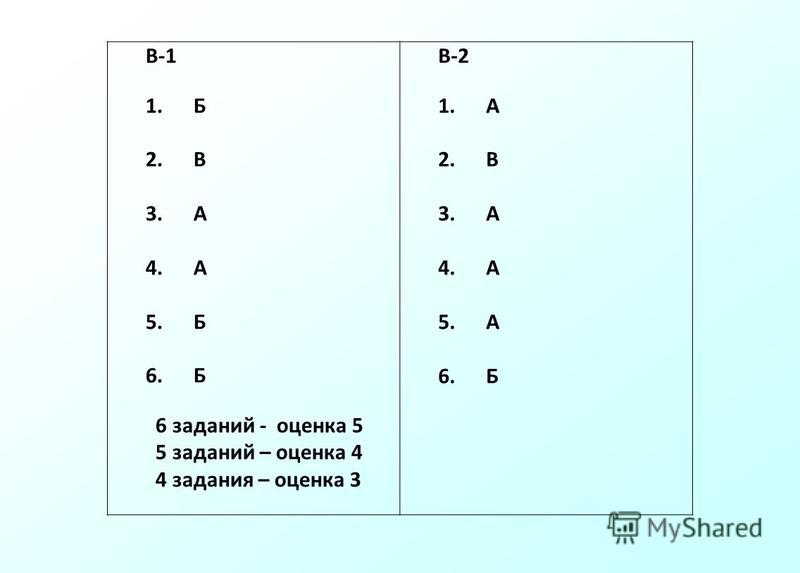В-1 1. Б 2. В 3. А 4. А 5. Б 6. Б 6 заданий - оценка 5 5 заданий – оценка 4 4 задания – оценка 3 В-2 1. А 2. В 3. А 4. А 5. А 6. Б