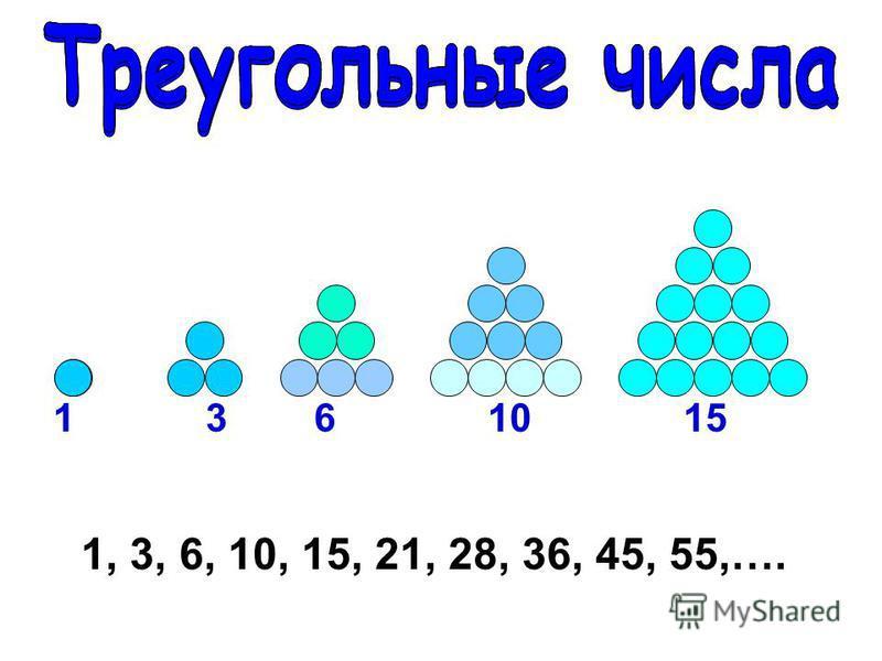 1 3 6 10 15 1, 3, 6, 10, 15, 21, 28, 36, 45, 55,….