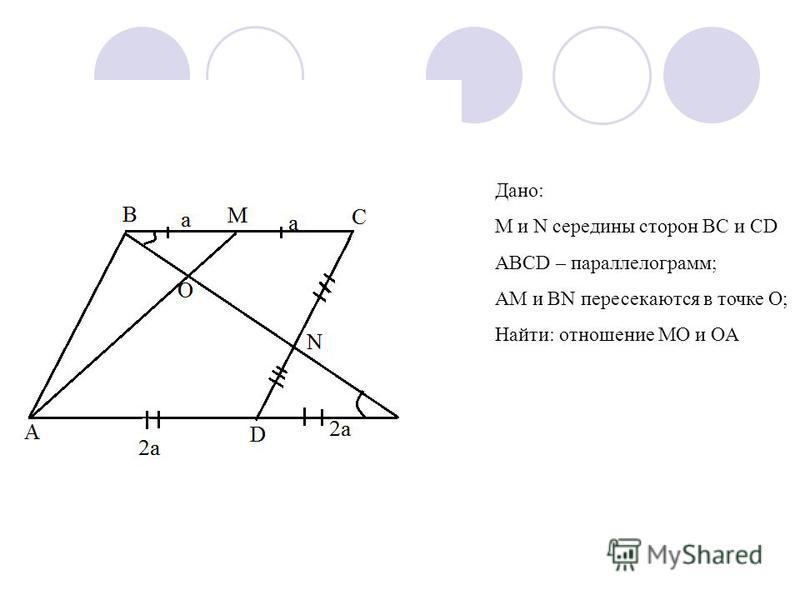 Дано: M и N середины сторон BC и CD ABCD – параллелограмм; AM и BN пересекаются в точке О; Найти: отношение MO и OA