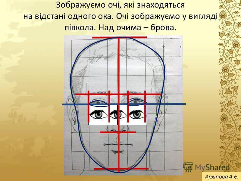 Зображуємо очі, які знаходяться на відстані одного ока. Очі зображуємо у вигляді півкола. Над очима – брова.