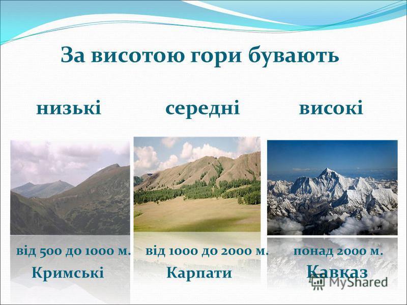 За висотою гори бувають низькі середні високі від 500 до 1000 м. від 1000 до 2000 м. понад 2000 м. Кримські Карпати Кавказ