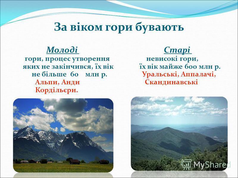 За віком гори бувають Молоді Старі гори, процес утворення невисокі гори, яких не закінчився, їх вік їх вік майже 600 млн р. не більше 60 млн р. Уральські, Аппалачі, Альпи, Анди Скандинавські Кордільєри..