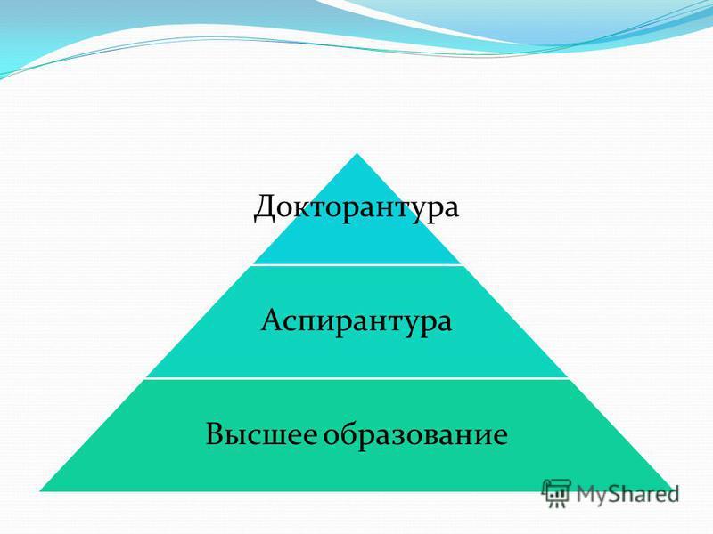 Докторантура Аспирантура Высшее образование