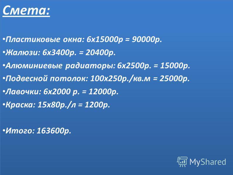 Смета: Пластиковые окна: 6 х 15000 р = 90000 р. Жалюзи: 6 х 3400 р. = 20400 р. Алюминиевые радиаторы: 6 х 2500 р. = 15000 р. Подвесной потолок: 100 х 250 р./кв.м = 25000 р. Лавочки: 6 х 2000 р. = 12000 р. Краска: 15 х 80 р./л = 1200 р. Итого: 163600