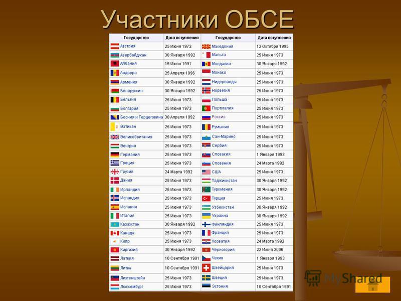Участники ОБСЕ
