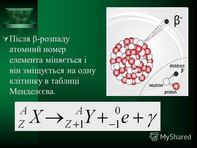 Після β-розпаду атомний номер елемента міняється і він зміщується на одну клітинку в таблиці Менделєєва.