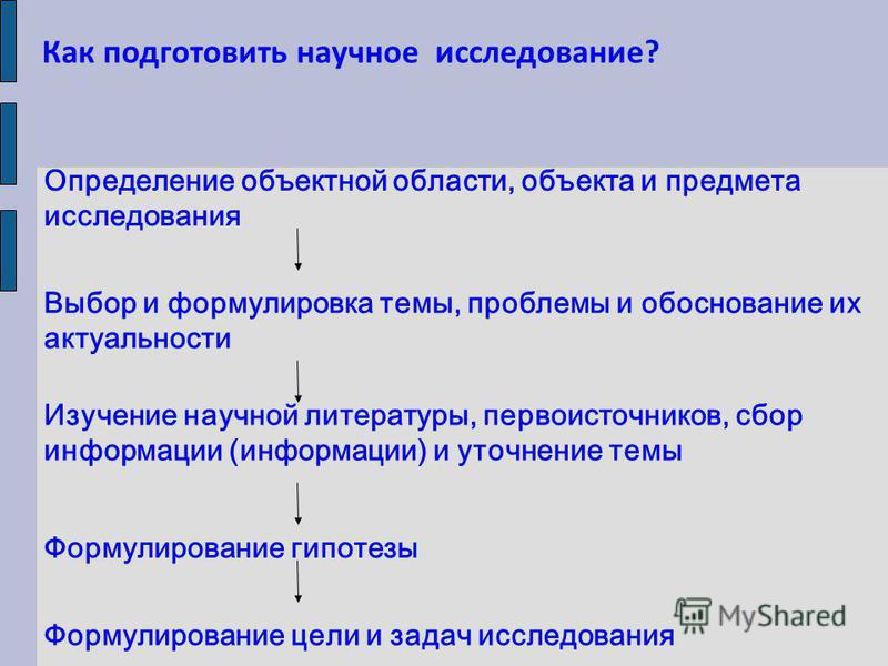 «Следовать за мыслями великого человека Есть наука самая занимательная!» А.С.Пушкин
