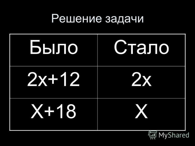 Решение задачи Было Стало 2 х+122 х Х+18Х