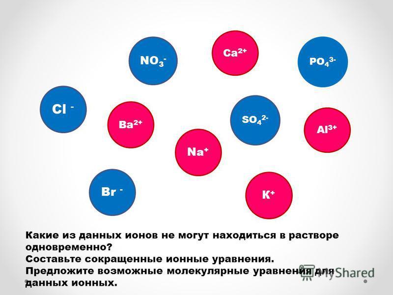 Br - Cl - SO 4 2- NO 3 - Ba 2+ PO 4 3- Na + Са 2+ К+К+ Al 3+ Какие из данных ионов не могут находиться в растворе одновременно? Составьте сокращенные ионные уравнения. Предложите возможные молекулярные уравнения для данных ионных.