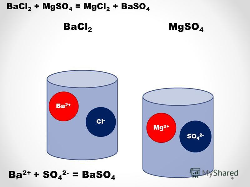 BaCl 2 Ba 2+ Cl - Mg 2+ SO 4 2- MgSO 4 BaCl 2 + MgSO 4 = MgCl 2 + BaSO 4 Ba 2+ + SO 4 2- = BaSO 4