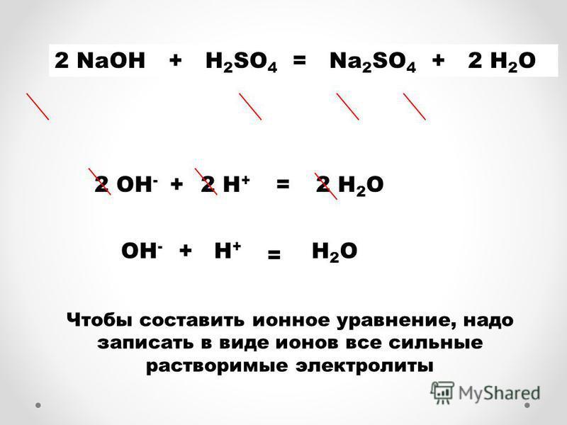 + 2 H 2 O= 2 Na + + SO 4 2- 2 H + +SO 4 2- + 2 OH - +2 Na + 2 NaOH + H 2 SO 4 = Na 2 SO 4 + 2 H 2 O 2 OH - 2 H + =2 H 2 O OH - + = +H2OH2OH+H+ Чтобы составить ионное уравнение, надо записать в виде ионов все сильные растворимые электролиты