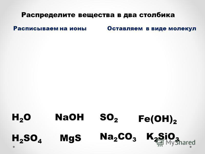 Распределите вещества в два столбика Расписываем на ионы Оставляем в виде молекул H2OH2O H 2 SO 4 MgS Na 2 CO 3 NaOHSO 2 K 2 SiO 3 Fe(OH) 2