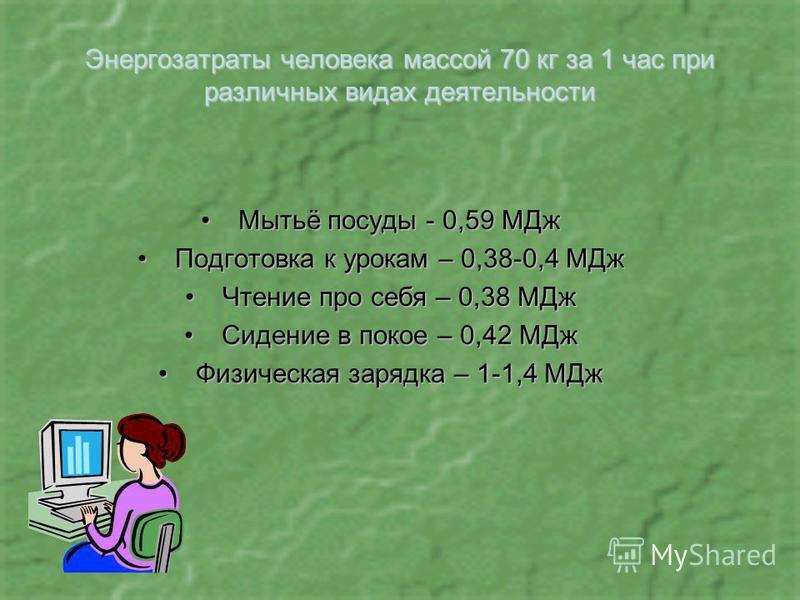 Энергозатраты человека массой 70 кг за 1 час при различных видах деятельности Мытьё посуды - 0,59 МДж Мытьё посуды - 0,59 МДж Подготовка к урокам – 0,38-0,4 МДж Подготовка к урокам – 0,38-0,4 МДж Чтение про себя – 0,38 МДж Чтение про себя – 0,38 МДж