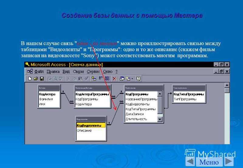 Создание базы данных с помощью Мастера В нашем случае связь
