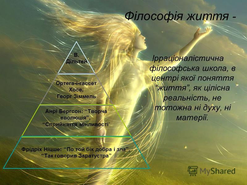 Філософія життя - Ірраціоналістична філософська школа, в центрі якої поняття життя, як цілісна реальність, не тотожна ні духу, ні матерії. В. Дільтей Ортега-і- гассет Хосе, Георг Зіммель Анрі Бергсон: Творча еволюція, Сприйняття мінливості Фрідріх Ні