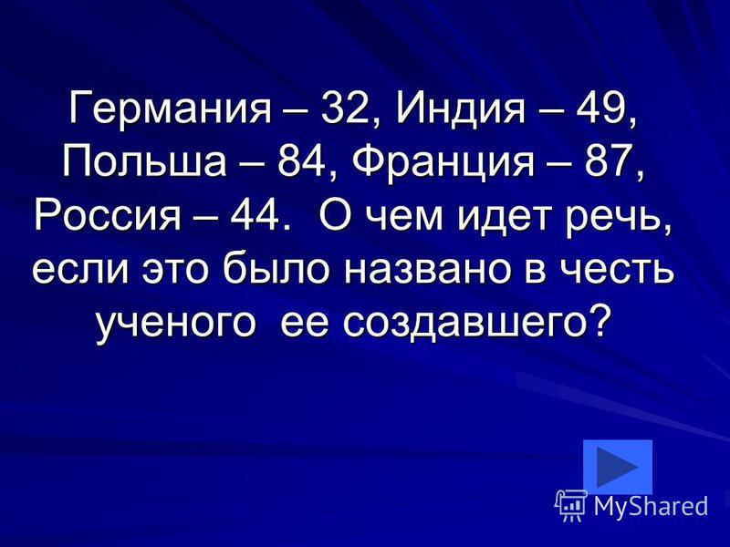 Германия – 32, Индия – 49, Польша – 84, Франция – 87, Россия – 44. О чем идет речь, если это было названо в честь ученого ее создавшего?