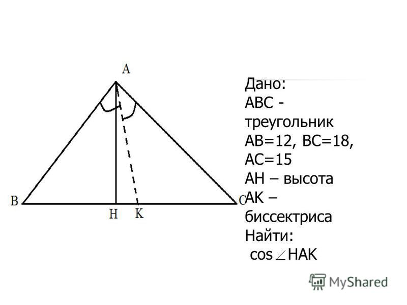 Дано: ABC - треугольник АВ=12, BC=18, AC=15 AH – высота AK – биссектриса Найти: cos HAK