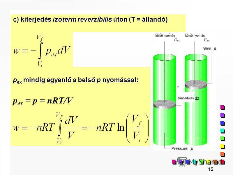 15 c) kiterjedés izoterm reverzíbilis úton (T = állandó) p ex mindig egyenlő a belső p nyomással: p ex = p = nRT/V