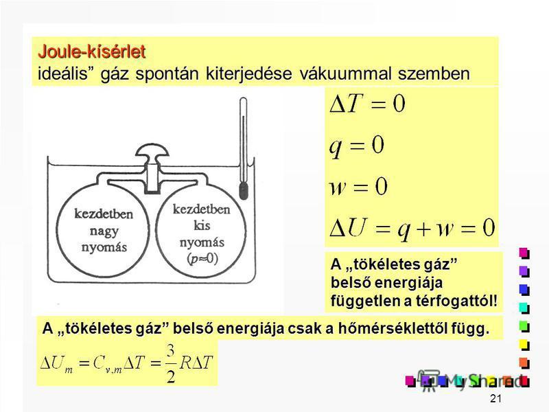 21 Joule-kísérlet ideális gáz spontán kiterjedése vákuummal szemben A tökéletes gáz belső energiája független a térfogattól! A tökéletes gáz belső energiája csak a hőmérséklettől függ.