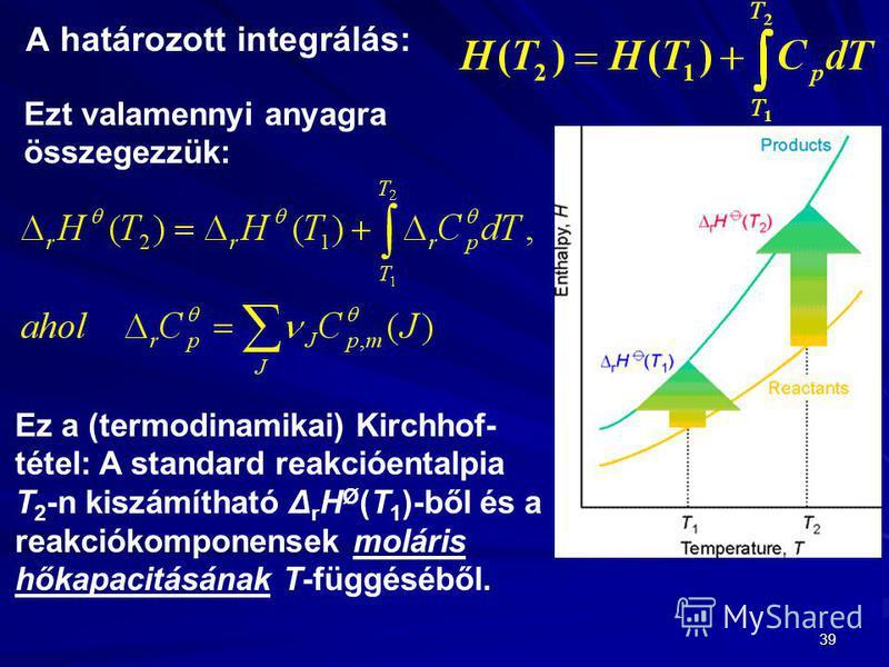 39 A határozott integrálás: Ezt valamennyi anyagra összegezzük: Ez a (termodinamikai) Kirchhof- tétel: A standard reakcióentalpia T 2 -n kiszámítható Δ r H Ø (T 1 )-ből és a reakciókomponensek moláris hőkapacitásának T-függéséből.