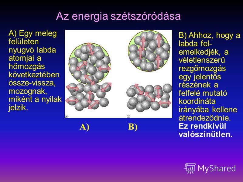 45 A)B) A) Egy meleg felületen nyugvó labda atomjai a hőmozgás következtében össze-vissza, mozognak, miként a nyilak jelzik. B) Ahhoz, hogy a labda fel- emelkedjék, a véletlenszerű rezgőmozgás egy jelentős részének a felfelé mutató koordináta irányáb