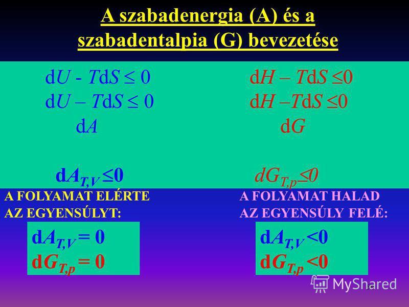 66 dU - TdS 0 dH – TdS 0 dU – TdS 0 dH –TdS 0 dA dG dA T,V 0 dG T,p 0 A szabadenergia (A) és a szabadentalpia (G) bevezetése A FOLYAMAT ELÉRTE AZ EGYENSÚLYT: A FOLYAMAT HALAD AZ EGYENSÚLY FELÉ: dA T,V <0 dG T,p <0 dA T,V = 0 dG T,p = 0