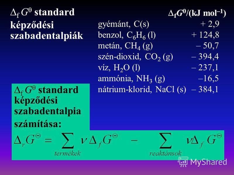 70 f G standard képződési szabadentalpia számítása: f G /(kJ mol –1 ) gyémánt, C(s) + 2,9 benzol, C 6 H 6 (l)+ 124,8 metán, CH 4 (g) – 50,7 szén-dioxid, CO 2 (g)– 394,4 víz, H 2 O (l)– 237,1 ammónia, NH 3 (g) –16,5 nátrium-klorid, NaCl (s)– 384,1 f G