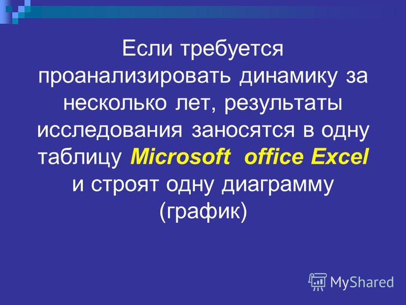 Если требуется проанализировать динамику за несколько лет, результаты исследования заносятся в одну таблицу Microsoft office Excel и строят одну диаграмму (график)