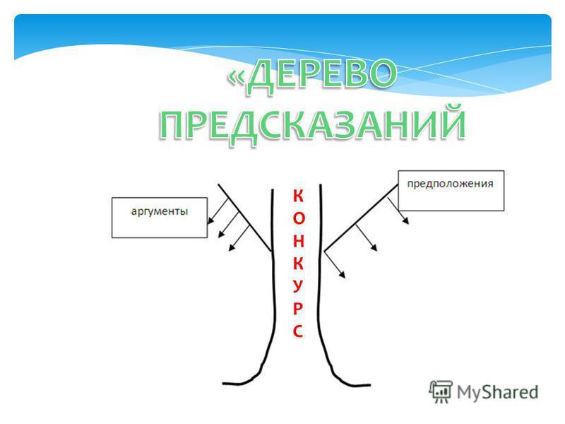 КОНКУРСКОНКУРС