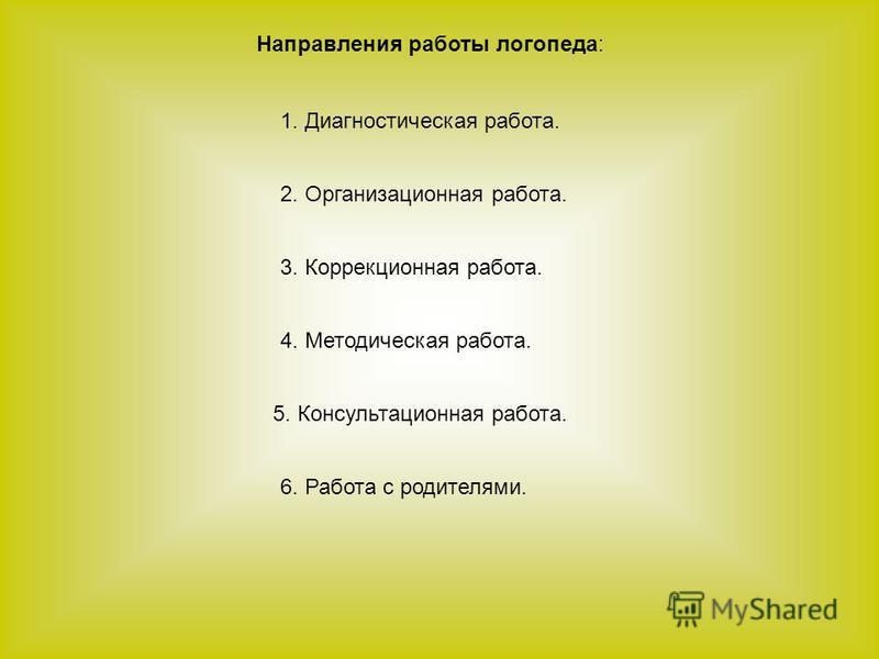 Направления работы логопеда: 1. Диагностическая работа. 2. Организационная работа. 3. Коррекционная работа. 4. Методическая работа. 5. Консультационная работа. 6. Работа с родителями.