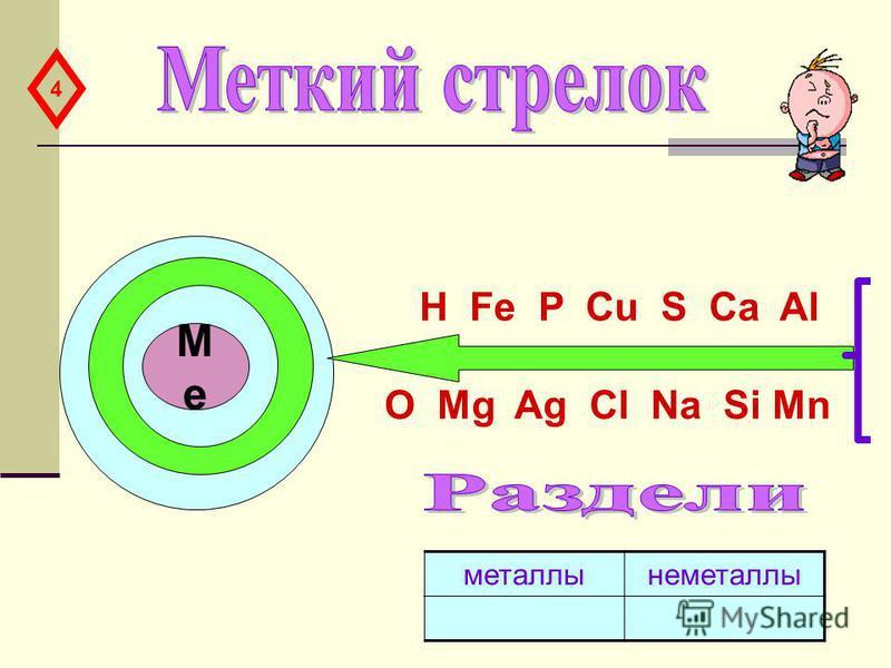 Ме Ме Ме Н Fe P Cu S Ca Al O Mg Ag Cl Na Si Mn металлы неметаллы 4