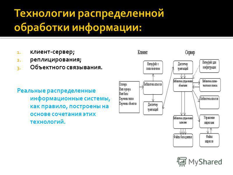1. клиент-сервер; 2. реплицирования; 3. Объектного связывания. Реальные распределенные информационные системы, как правило, построены на основе сочетания этих технологий.