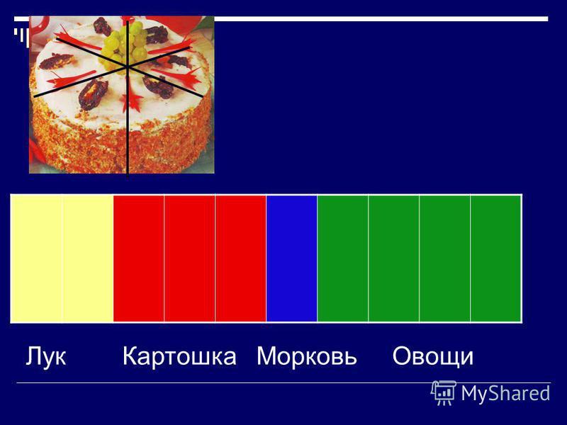 Лук Картошка Морковь Овощи