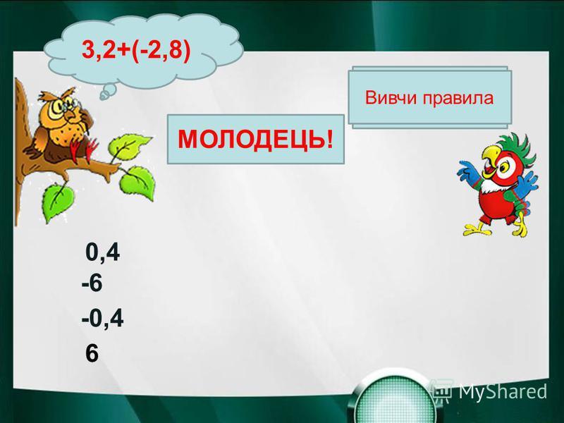 Вивчи правила МОЛОДЕЦЬ! Вивчи правила 3,2+(-2,8) 0,4 -0,4 -6 6