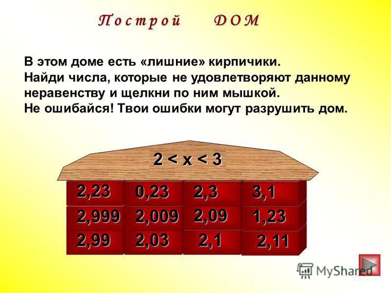 2,99 2,032,032,032,03 2,1 2,1 2,1 2,1 2,11 2,11 2,999 2,009 2,09 2,23 0,23 2,32,32,32,3 1,23 3,13,13,13,1 2 < x < 3 В этом доме есть «лишние» кирпичики. Найди числа, которые не удовлетворяют данному неравенству и щелкни по ним мышкой. Не ошибайся! Тв