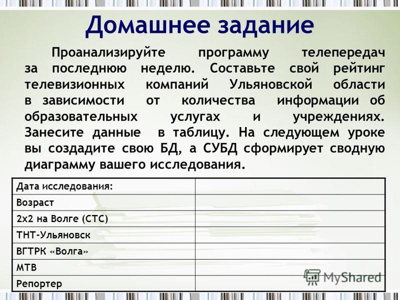 Домашнее задание Проанализируйте программу телепередач за последнюю неделю. Составьте свой рейтинг телевизионных компаний Ульяновской области в зависимости от количества информации об образовательных услугах и учреждениях. Занесите данные в таблицу.