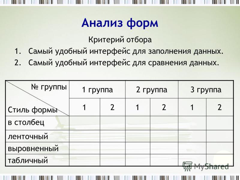 Анализ форм Критерий отбора 1. Самый удобный интерфейс для заполнения данных. 2. Самый удобный интерфейс для сравнения данных. группы Стиль формы 1 группа 2 группа 3 группа 121212 в столбец ленточный выровненный табличный
