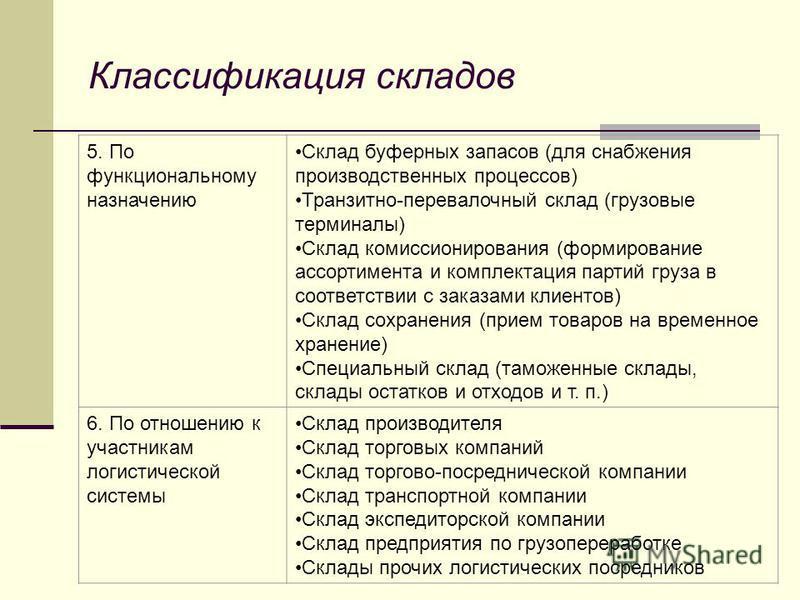 Классификация складов 5. По функциональному назначению Склад буферных запасов (для снабжения производственных процессов) Транзитно-перевалочный склад (грузовые терминалы) Склад комиссионирования (формирование ассортимента и комплектация партий груза