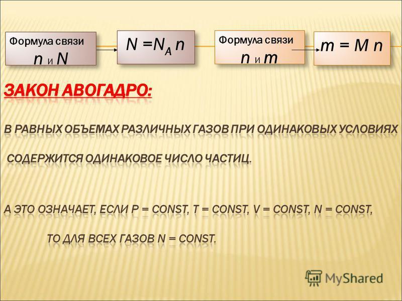 Формула связи n и N m = М n Формула связи n и m N =N А n