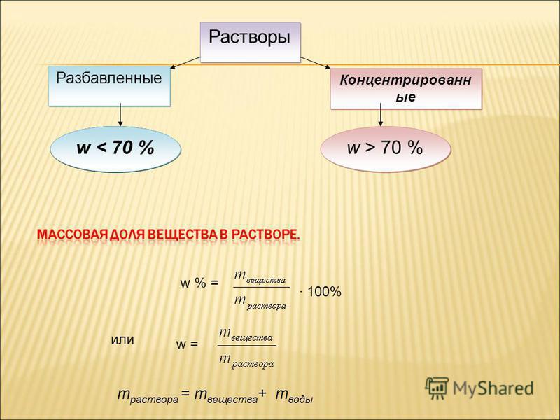 Растворы Концентрированн ые Разбавленные w > 70 % w < 70 % w % = · 100% w = или m раствора = m вещества + m воды