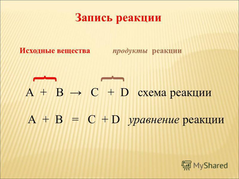 Запись реакции Исходные вещества продукты реакции А + В С + D схема реакции А + В = С + D уравнение реакции